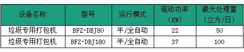 打包机技术规格表