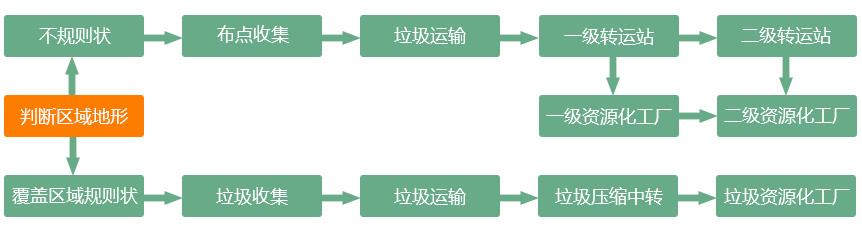 生活yabo2453模式